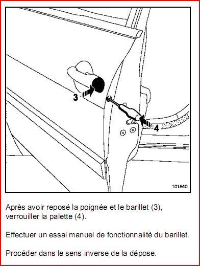 Poignee de portes - Comment reparer une poignee de porte ...