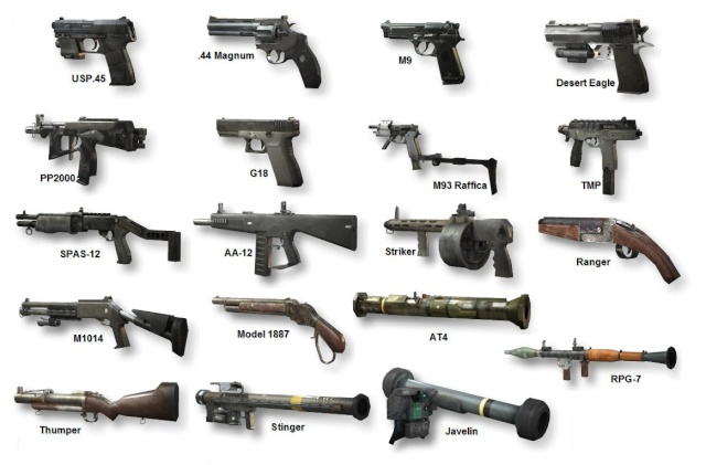 machine guns list