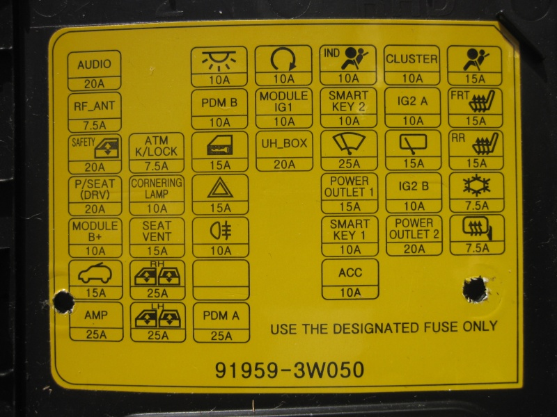 kia soul fuse box diagram kia sedona fuse box diagram